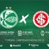 Gauchão Sub-20: Juventude x Internacional – Serviço de jogo